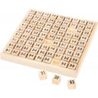 Table à calcul Multiplication 1 x 1